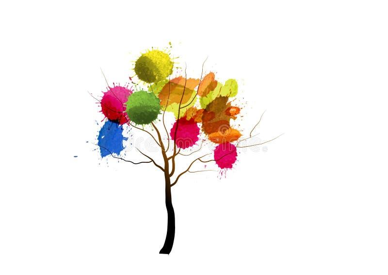 树在白色背景,摘要,传染媒介例证的水彩绘画 向量例证