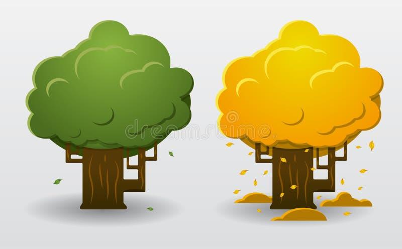 树夏天和秋天 免版税库存照片