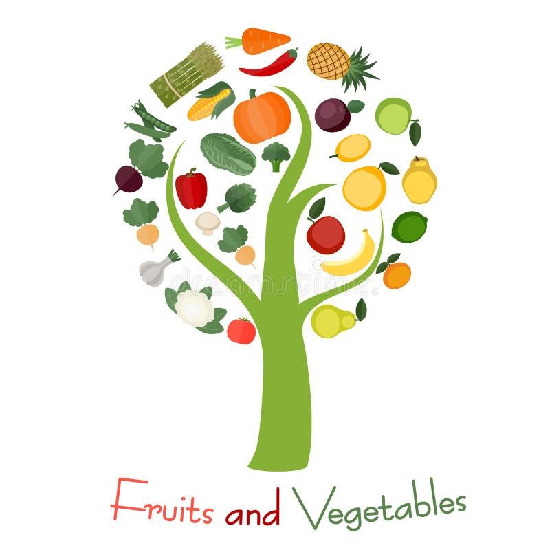 树用水果和蔬菜 皇族释放例证