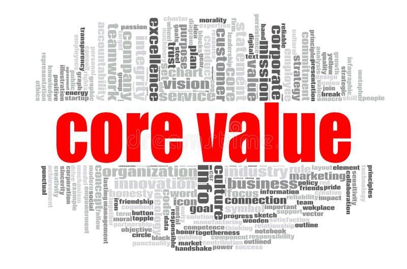 核心价值词云彩 向量例证