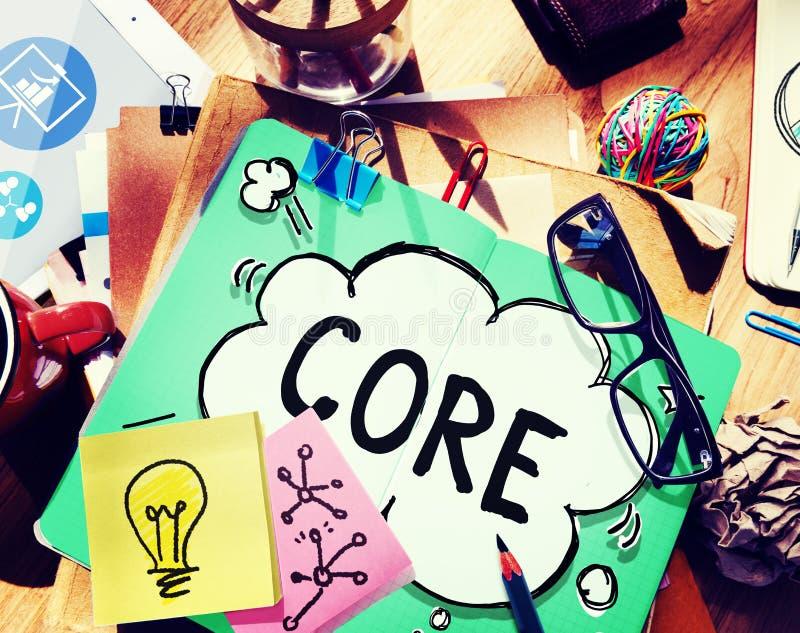 核心核心重视焦点目标思想体系主要目的概念 免版税图库摄影
