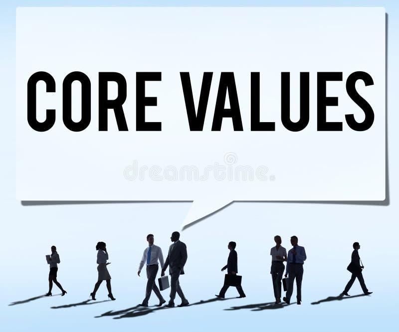 核心重视核心焦点目标思想体系主要目的概念 免版税图库摄影