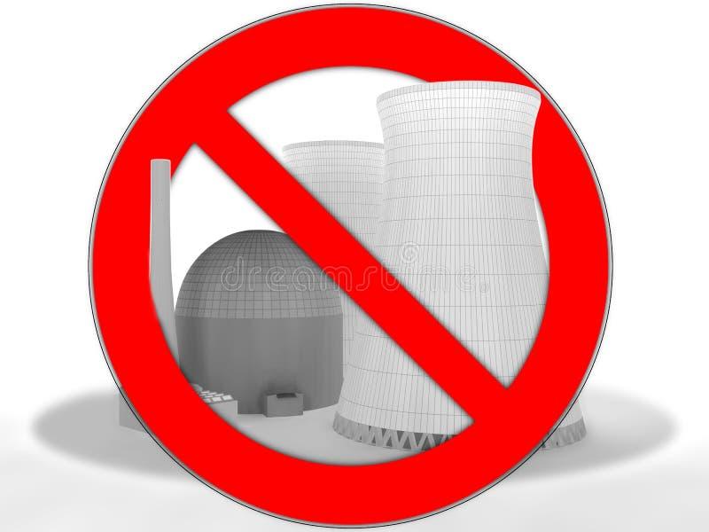 核的禁令 免版税图库摄影