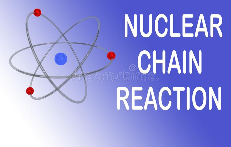 核链式反应概念 皇族释放例证