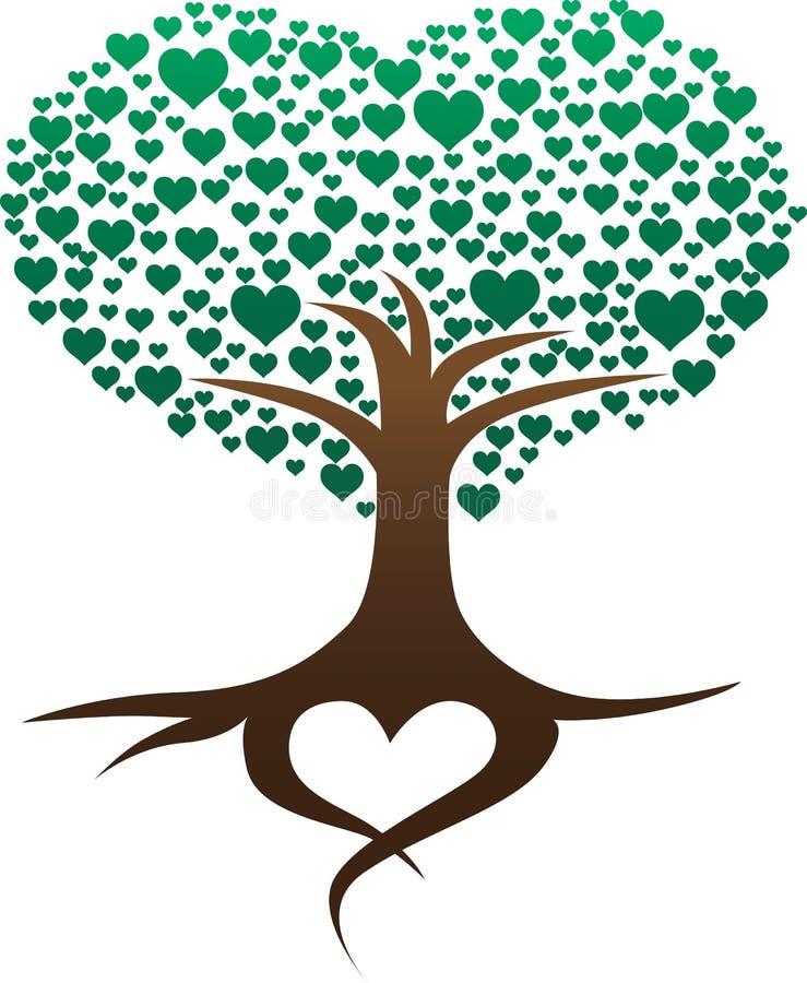根心脏树商标 向量例证