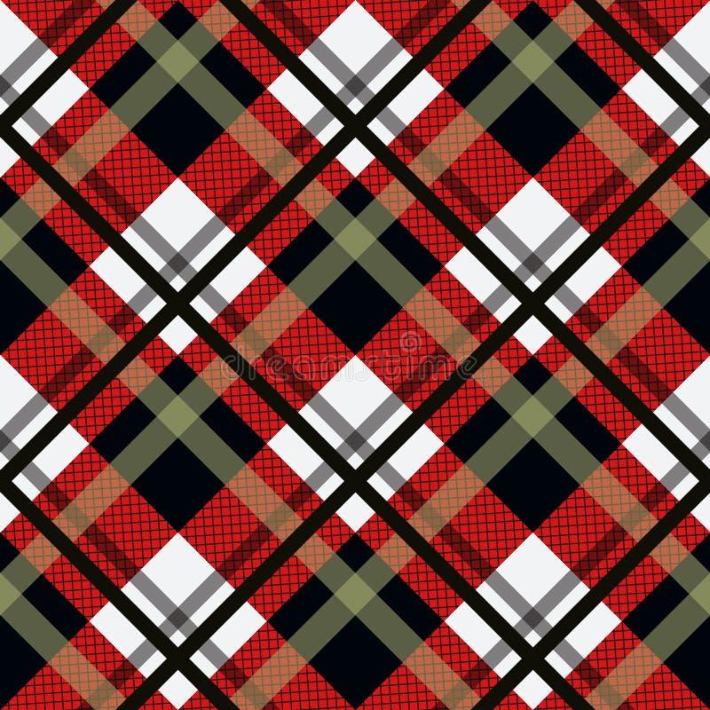 格子呢无缝的样式背景 黑,红色和白色格子花呢披肩,格子呢法绒衬衣样式 时髦瓦片传染媒介例证fo 库存例证