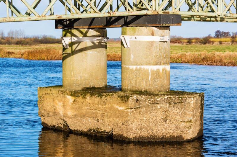 Download 桥梁基础 库存图片. 图片 包括有 封锁, 码头, 分界, 贿赂, 物理, 工程, 其它, 根据, 分切器 - 62539771