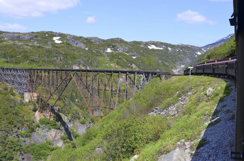 桥梁老铁路 免版税图库摄影