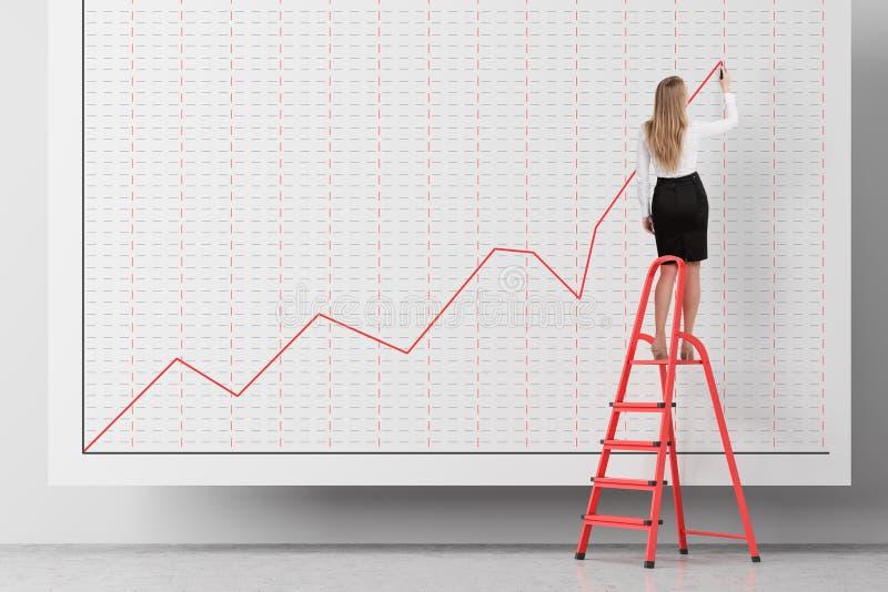 梯子图画图表的妇女 图库摄影