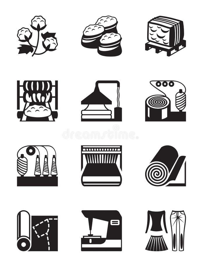 棉花衣物的生产 库存例证