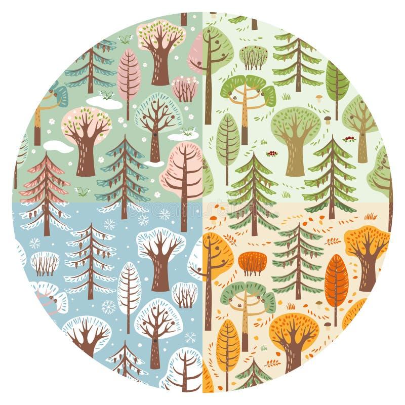 森林4个季节 春天、夏天、秋天和冬天通过入彼此在圈子 向量例证