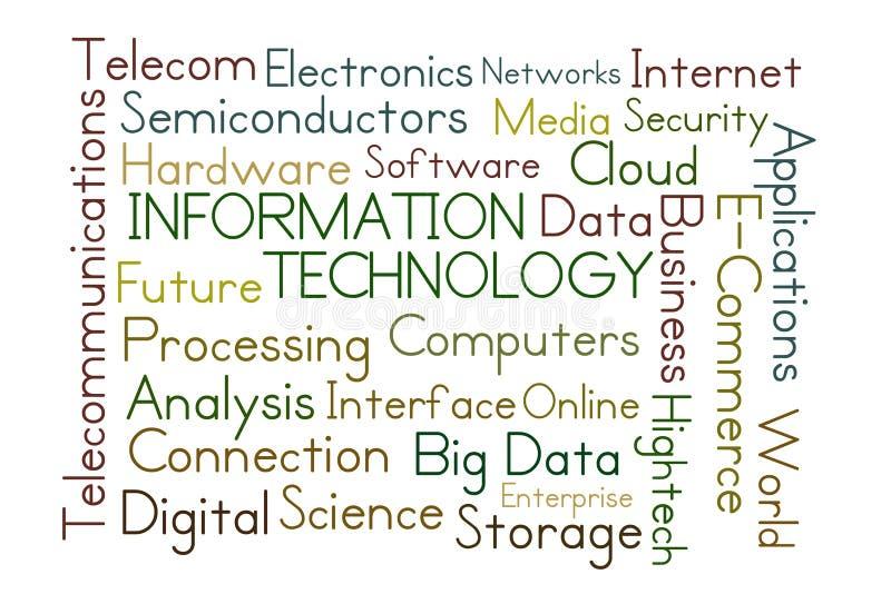 概念信息技术万维网宽世界 库存例证