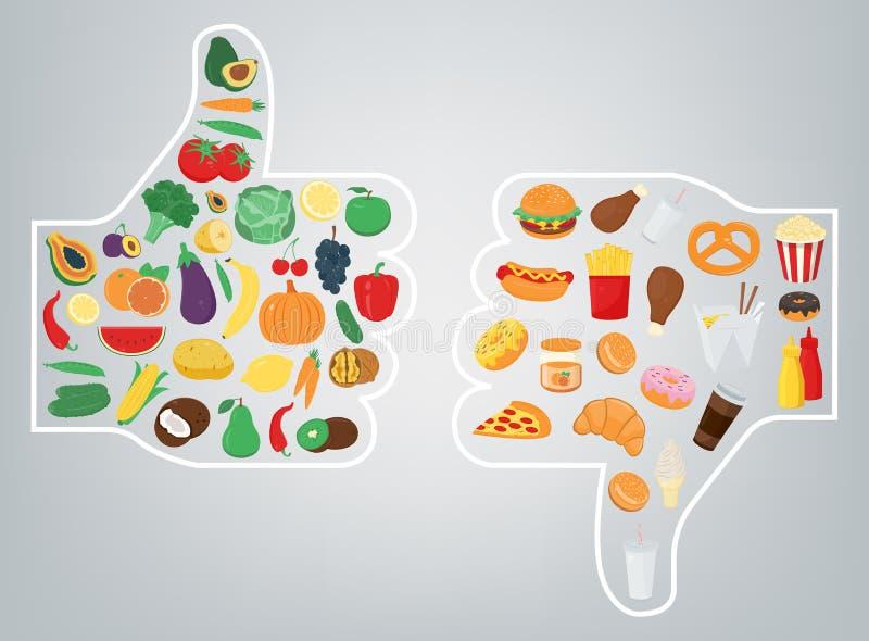 概念健康生活方式 我们是什么我们吃 向量 库存例证