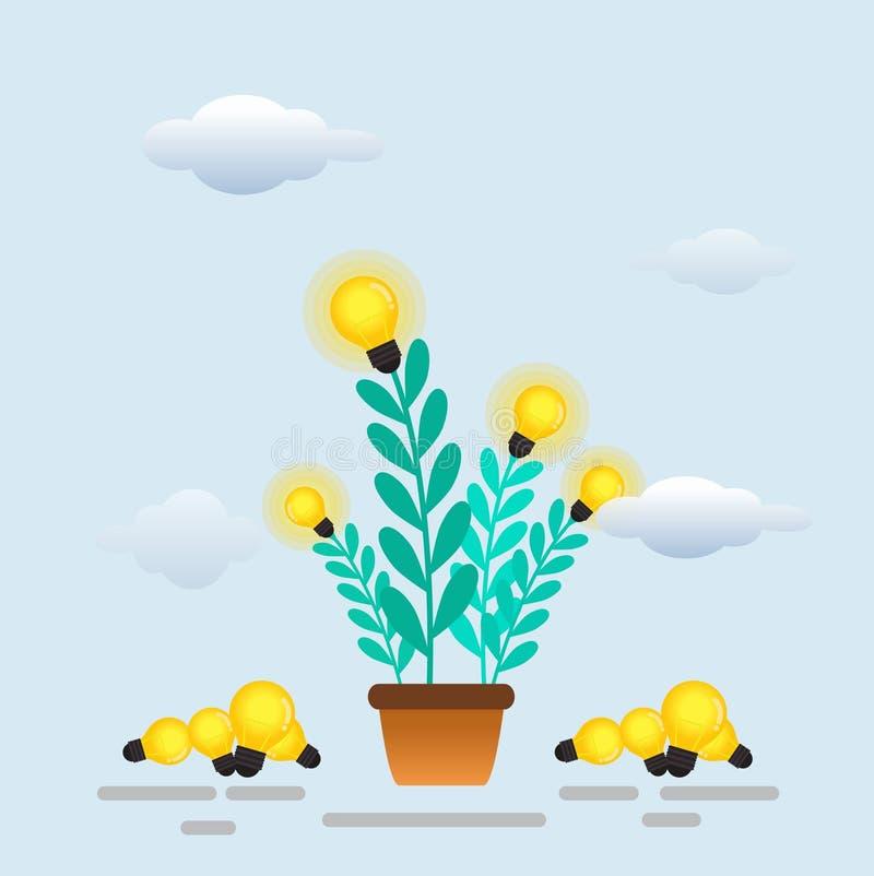 概念增长的想法 库存例证