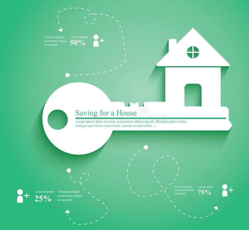 概念庄园实际房子的关键字 向量例证
