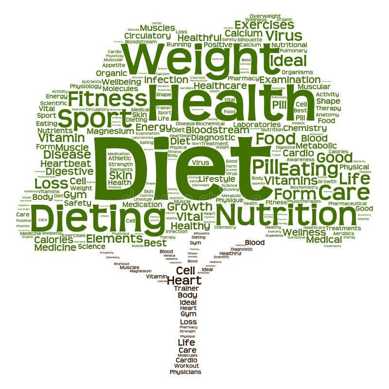 概念性健康或饮食树词云彩 向量例证