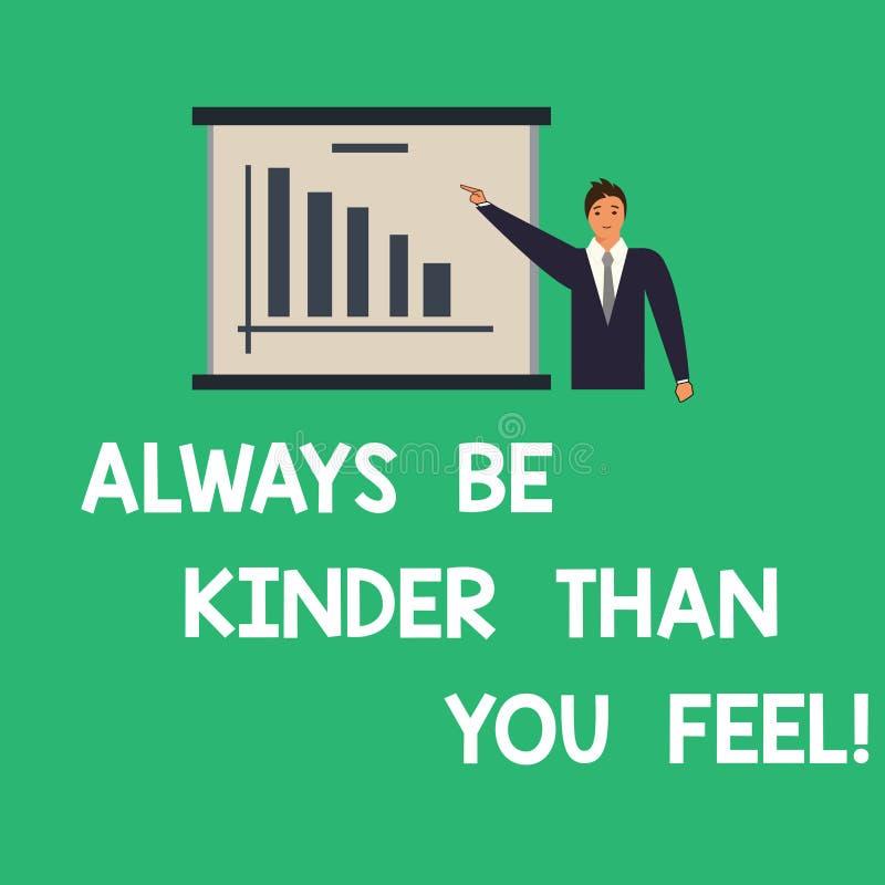 概念性手文字陈列总是比您感觉亲切 企业照片停留更加耐心的快乐的正面人的文本尝试 库存例证