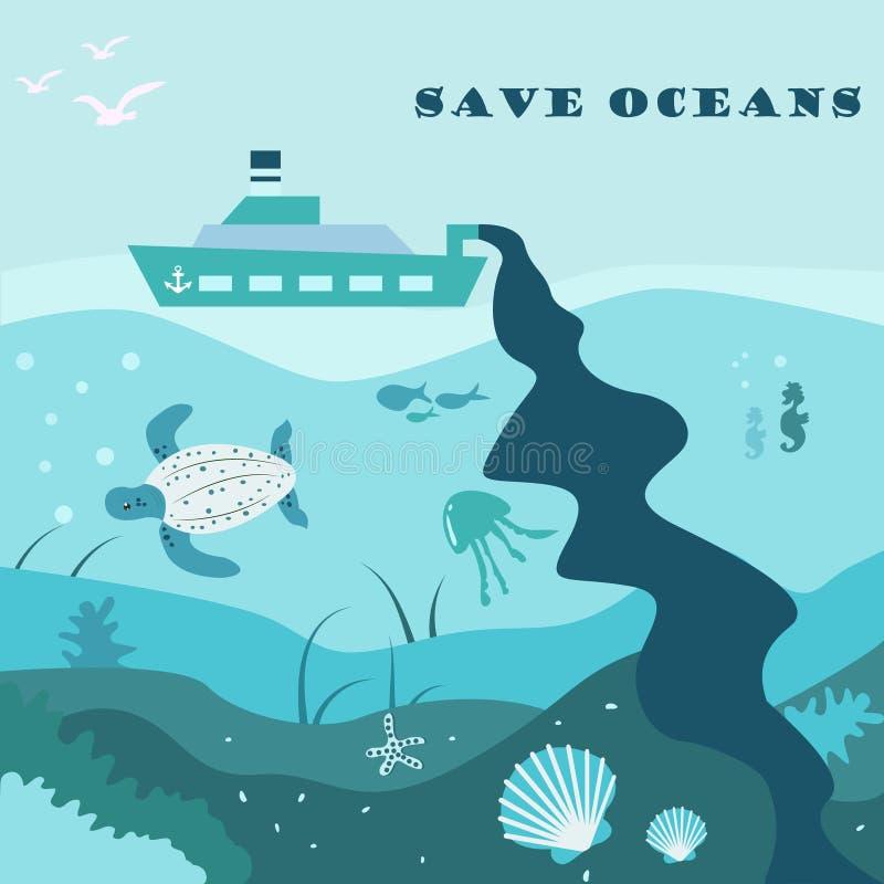 概念性eco海报与海洋生活和污染水的油载体 库存例证