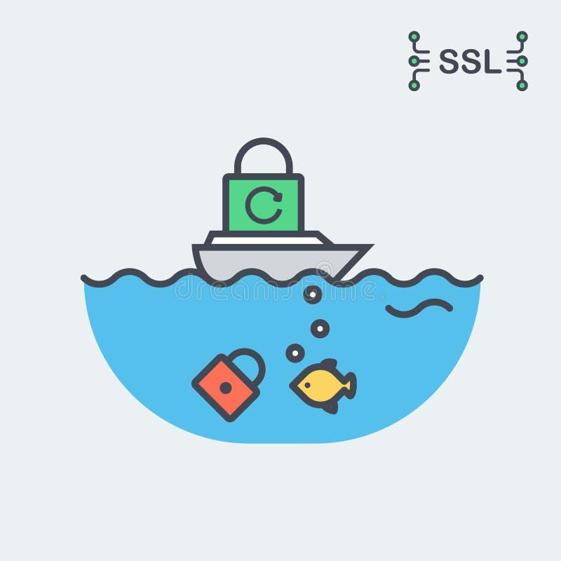 概念性SSL或TLS证明例证 向量例证