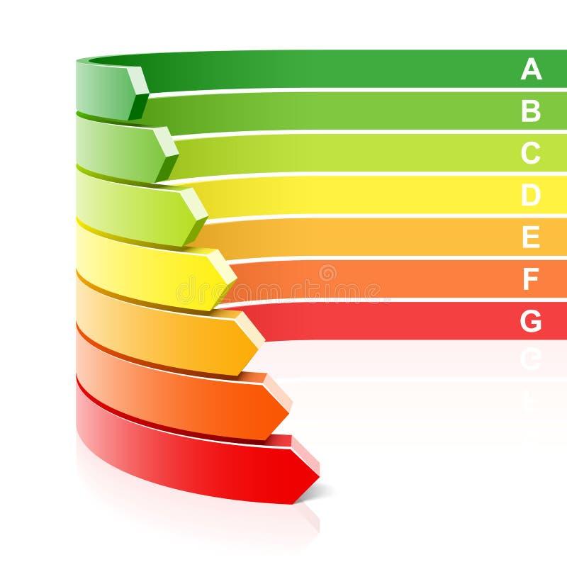概念效率能源 向量例证