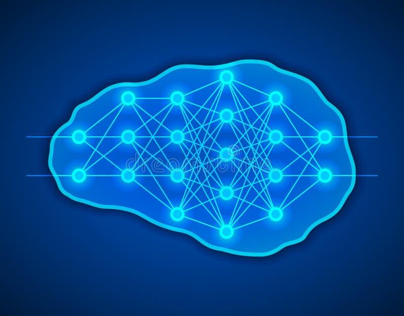 概念森林人认为 与神经网络的脑子在它里面 皇族释放例证