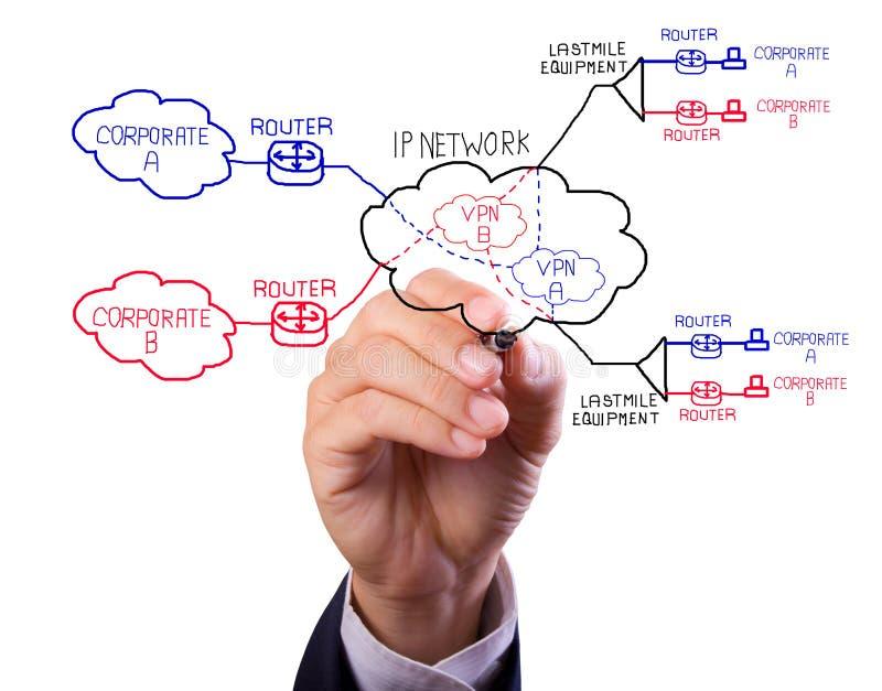 概念现有量网络专用虚拟文字 免版税库存图片