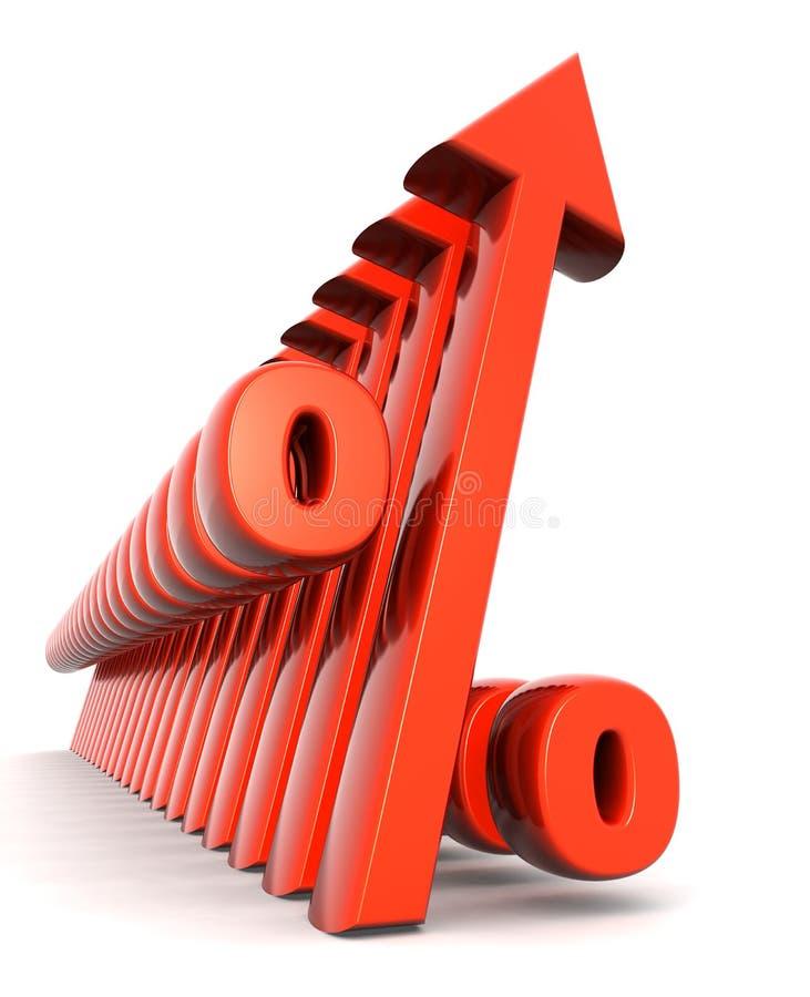 概念财务增长的百分比 向量例证