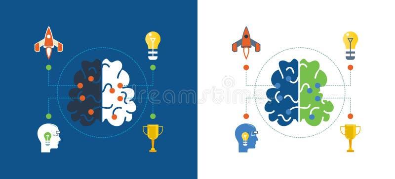 概念-创造性和创造性思为,想法创新 皇族释放例证