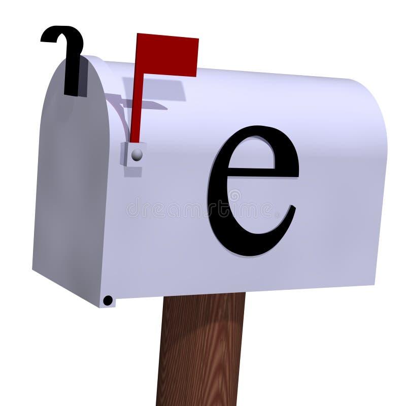 概念e邮件 皇族释放例证