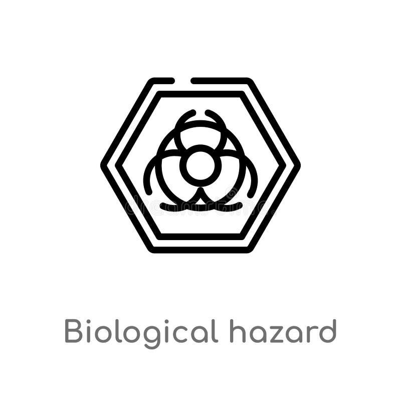 概述生物危险传染媒介象 E r 向量例证