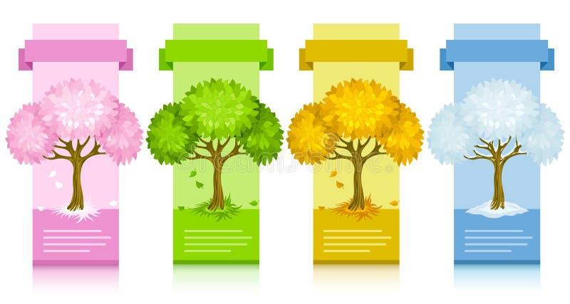 横幅不同的季节设置了结构树 向量例证