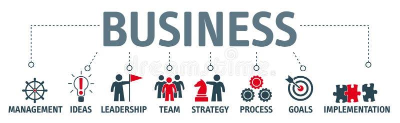 横幅企业概念 创造性的创新,咨询, financ 向量例证