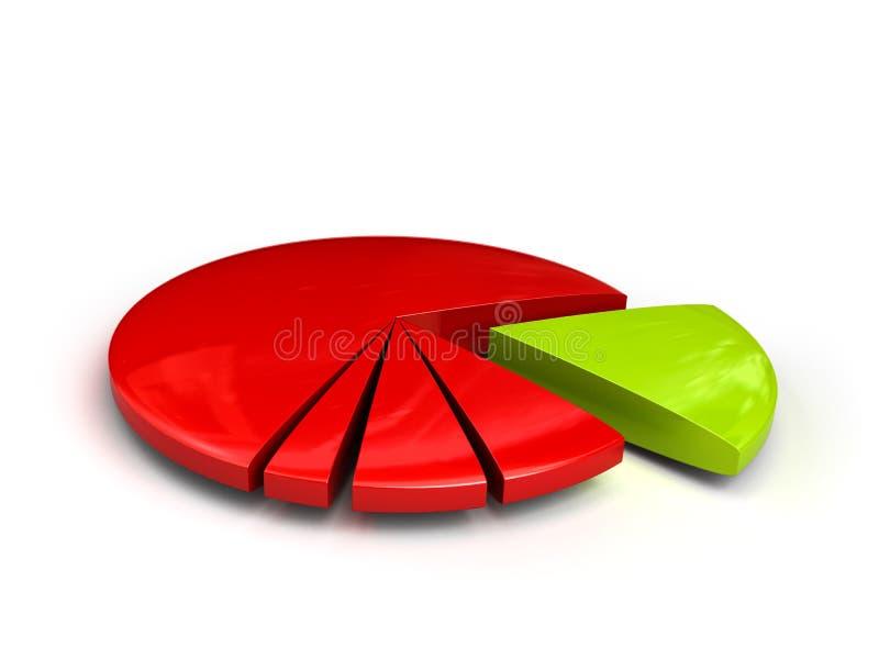 横幅图表财务饼 库存例证
