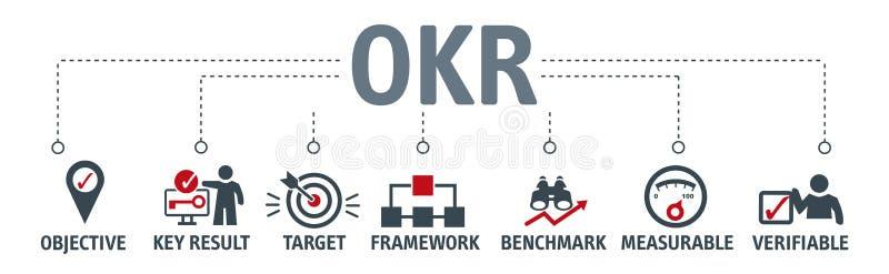 横幅宗旨和钥匙结果导航例证概念 库存例证