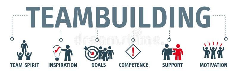横幅对组织工作概念 向量例证