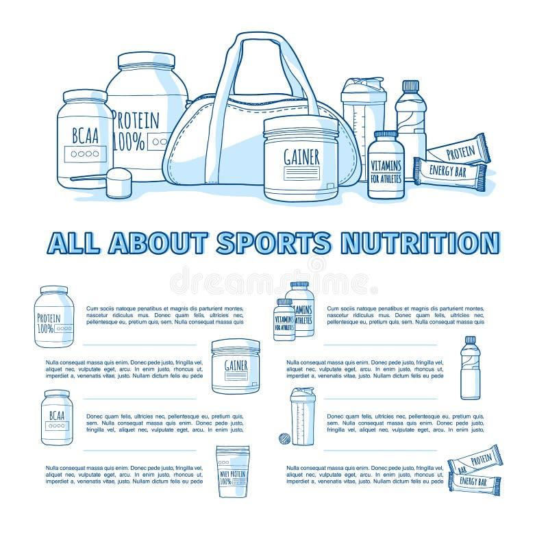 横幅的设计关于体育营养的 运动员的健康营养的Infographics 模板飞行物或小册子 库存例证