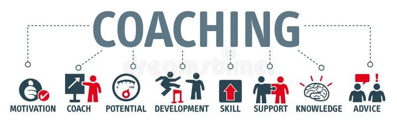 横幅coaching_GB 皇族释放例证