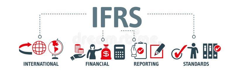 横幅IFRS国际财务报告准则章程 库存例证