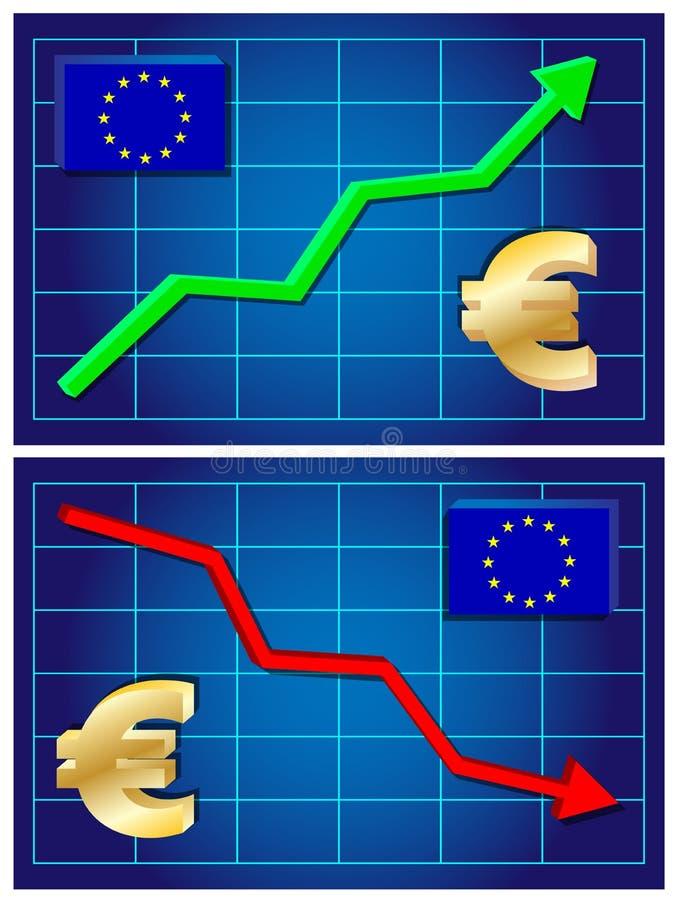 欧元,下降的交换率生长和 库存例证
