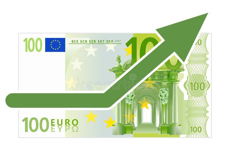 欧洲增长 库存例证