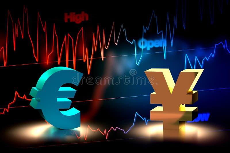 欧洲和日元汇兑, 3D翻译 向量例证