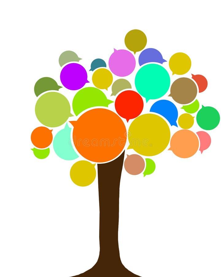 欧洲语言树 库存例证