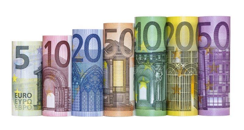 欧洲金钱钞票