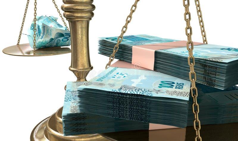 正义收入差距巴西不平等标度  皇族释放例证