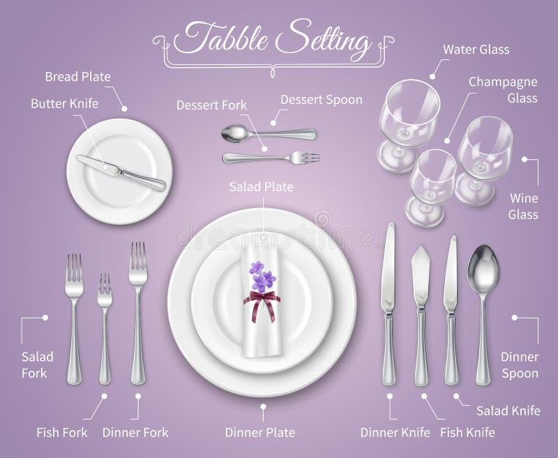 正式晚餐餐位餐具Infographics 库存例证