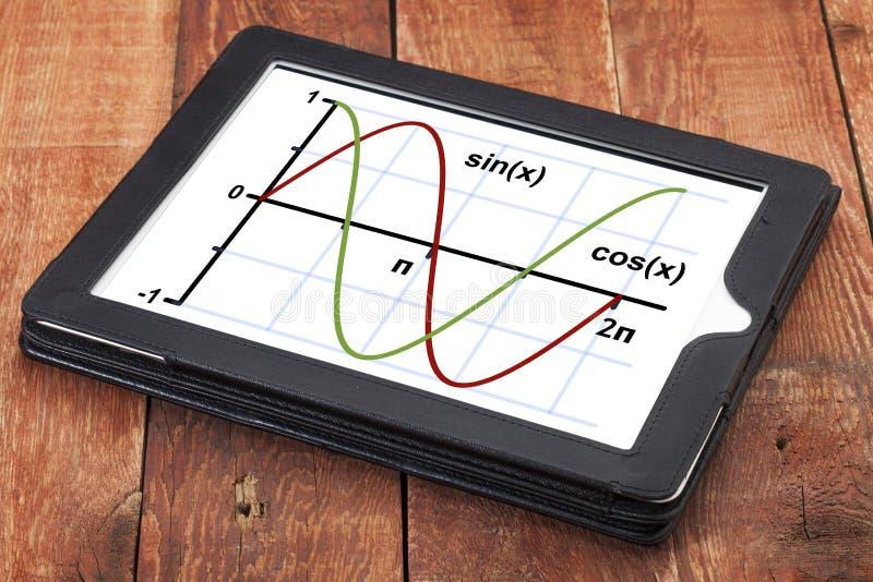 正弦和余弦函数图表在片剂 免版税图库摄影