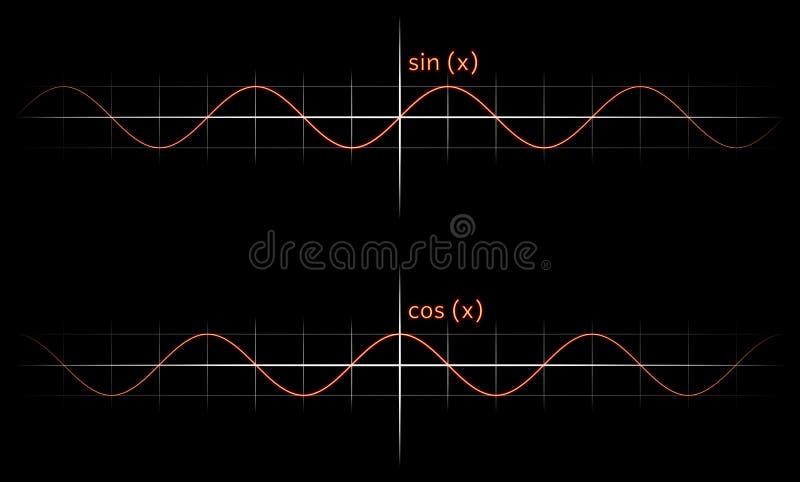 正弦和余弦图表 皇族释放例证