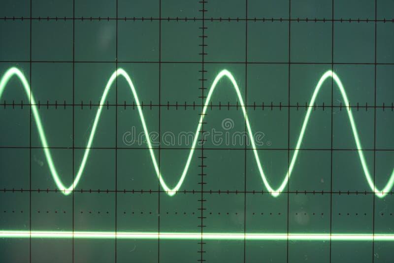 正弦波 库存例证