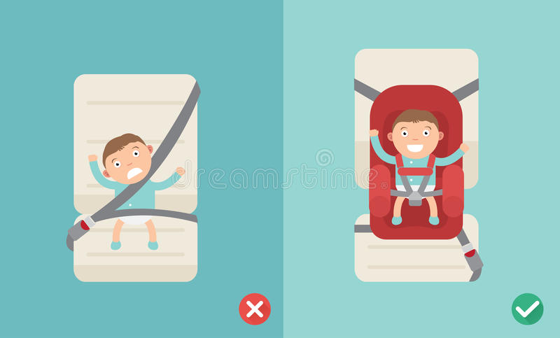 正确和错误方式为使用汽车座位婴孩的 向量例证