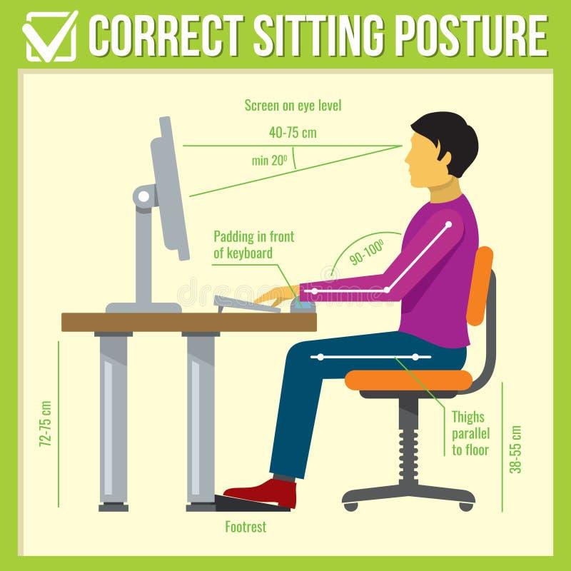 正确坐姿 传染媒介infographics 向量例证 插画 包括有 概念 行程 设计 关键董事会